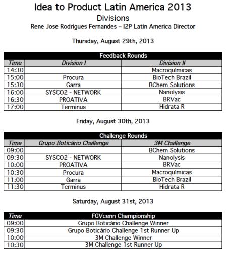 Divisions-I2P-LA-2013